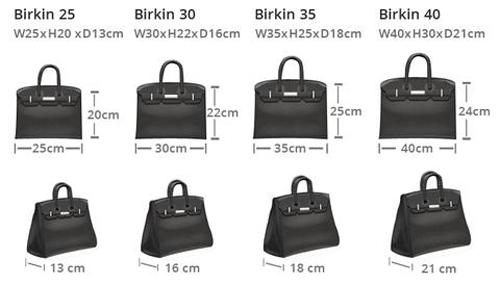 replicas Hermes Birkin Sizes Birkin 25 Birkin 30 Birkin 35 Birkin 40 bag